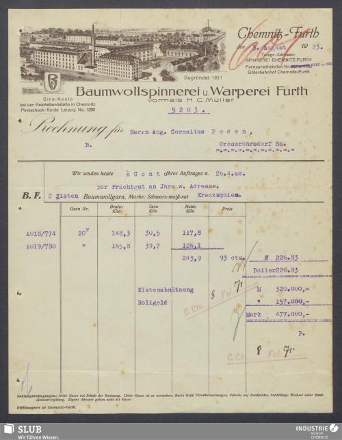 Vorschaubild von Baumwollspinnerei u. Warperei Furth, vormals H. C. Müller, Chemnitz-Furth