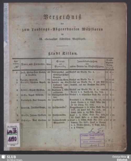 Vorschaubild von Verzeichniß der zum Landtags-Abgeordneten Wählbaren im II. oberlausitzer städtischen Wahlbezirke